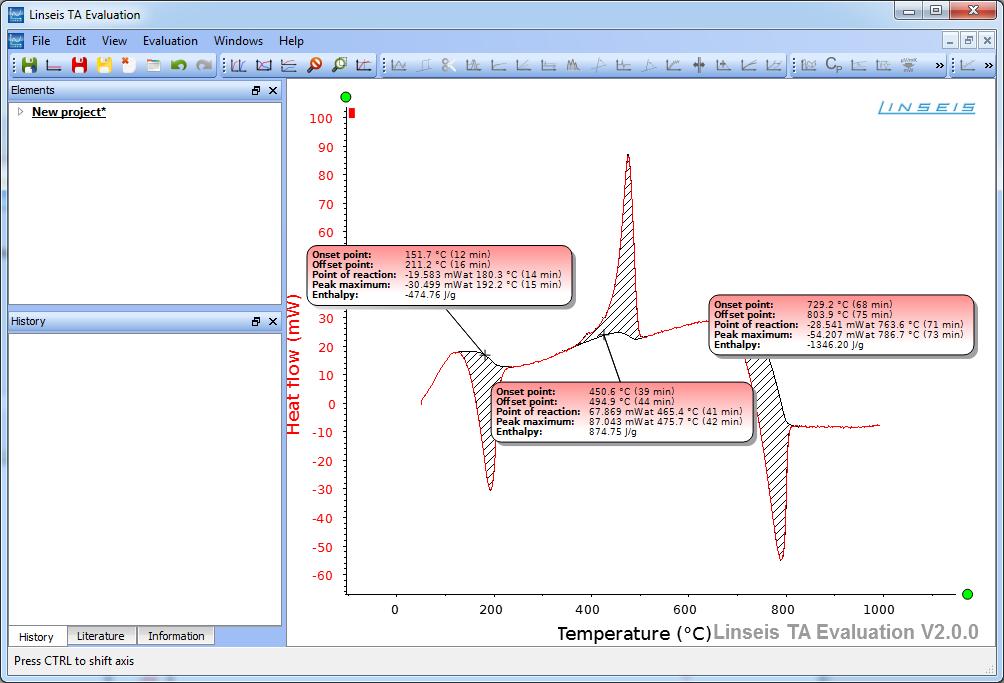 STa Software von Linseis